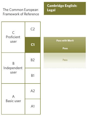 specijalizovani-engleski-cel-tabela